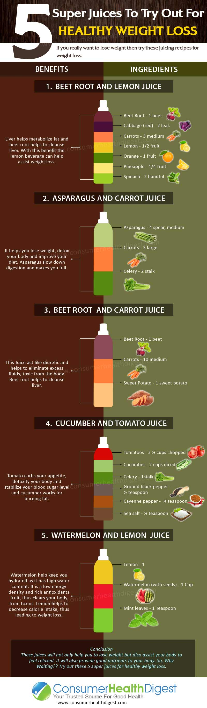 Super Juices for Healthy Weight Loss