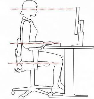 wie kann man die sehkraft bei der arbeit am computer aufrechterhalten. Black Bedroom Furniture Sets. Home Design Ideas